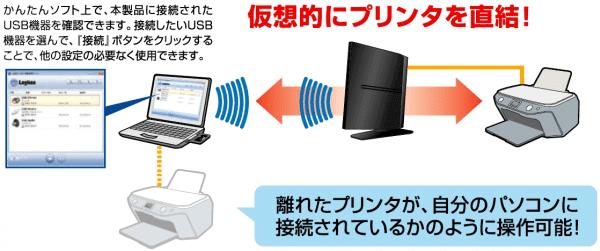 logitecプリンタ接続イメージ