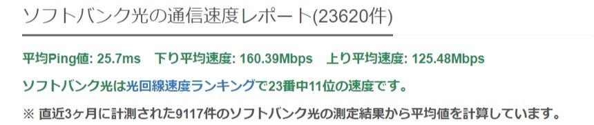ソフトバンク光の速度測定結果(実測値) - みんなのネット回線速度(みんそく) - minsoku.net