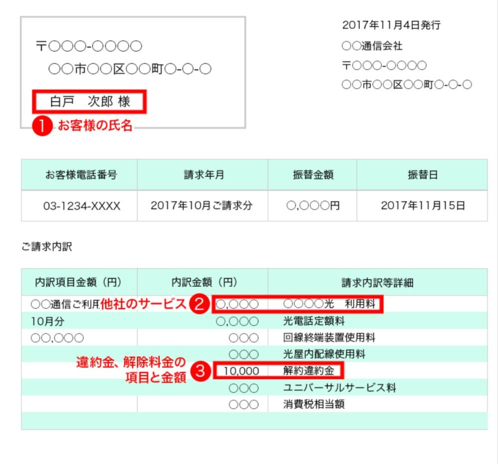 SoftBank 光 証明書アップロードの方法 - 書類の一例