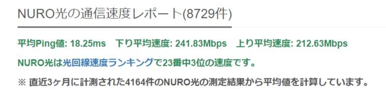 NURO光の速度測定結果(実測値)