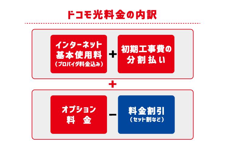 ドコモ光料金の内訳