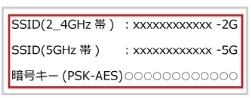 SSIDとパスワード見本