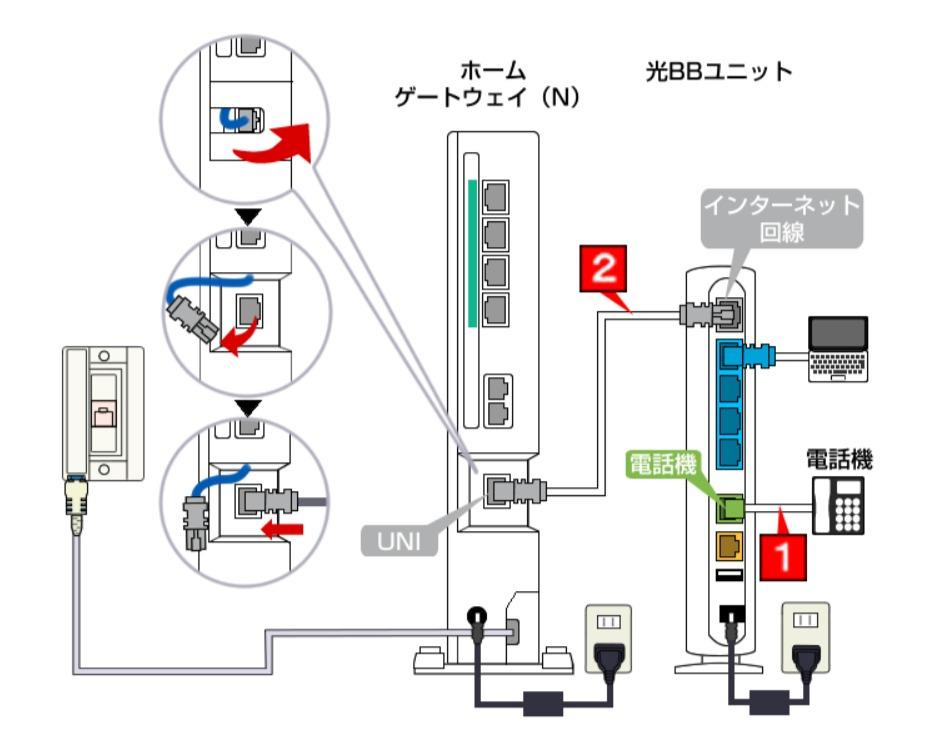 光電話接続方法