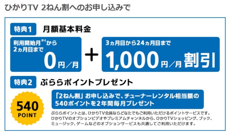 ソフトバンク光ひかりTV