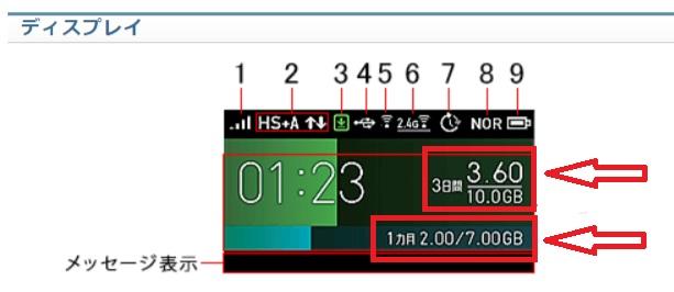 WX06データ通信量のディスプレイ表示|NEC