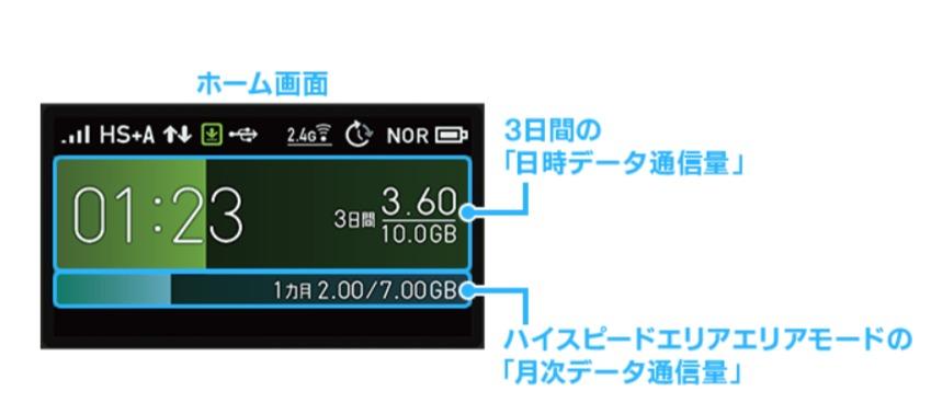 WX06ディスプレイ表示 - 【公式】GMOとくとくBB - Speed Wi-Fi NEXT WX06スペック詳細 - gmobb.jp