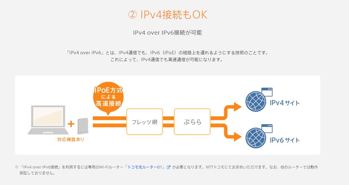ぷららIPv4 over IPv6の仕組み