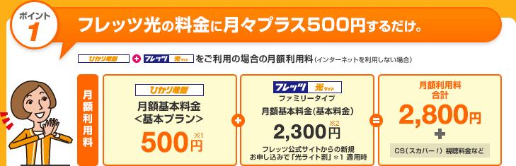 フレッツひかり電話の料金イメージ
