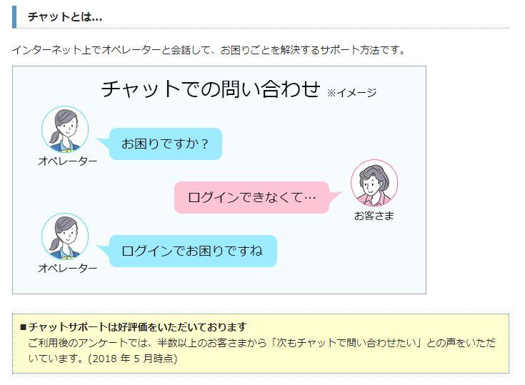 So-netお問い合わせフォーム
