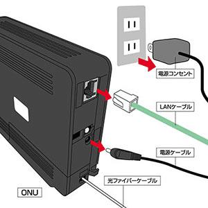 onu(光回線終端装置)接続方法