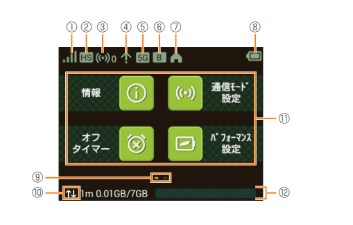 WiMAX画面