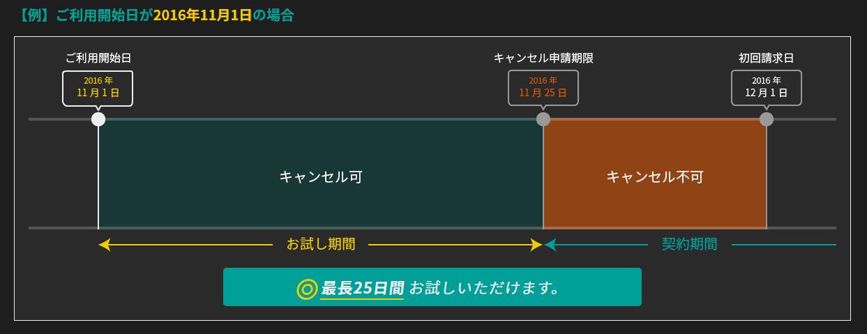 gaming+4