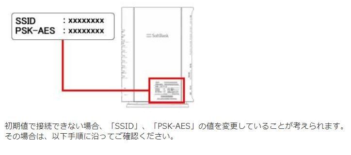 光BBユニット SSID・パスワード
