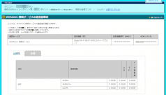 BBnaviでWiMAXデータ量を確認する方法