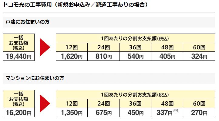 ドコモ光 工事費分割