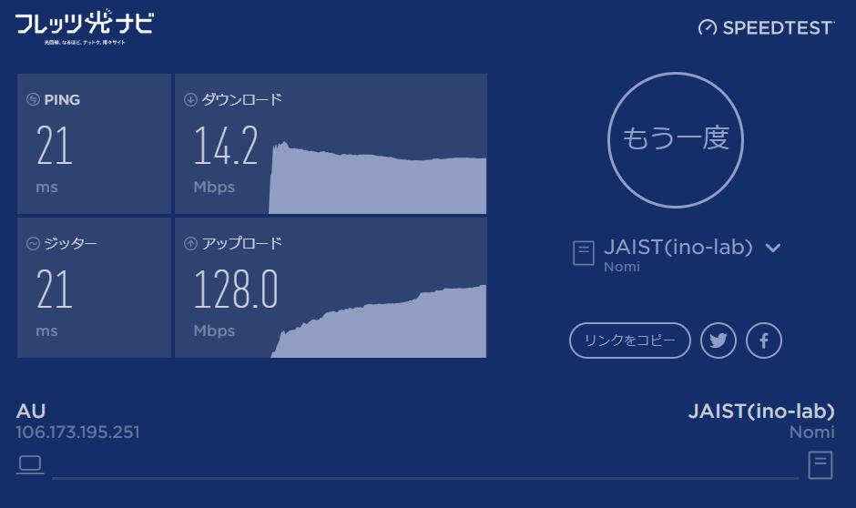 光ナビの速度測定ページ