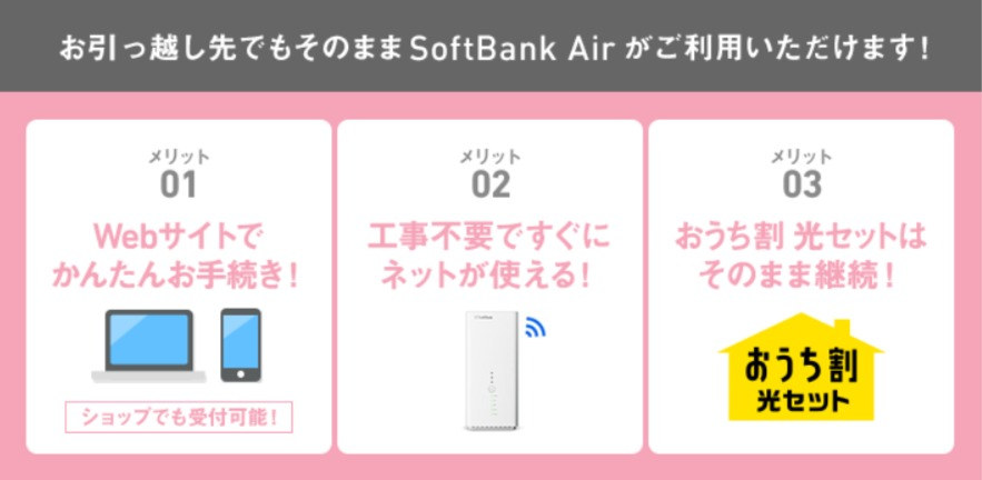 SoftBank Air 引っ越し手続きの流れ