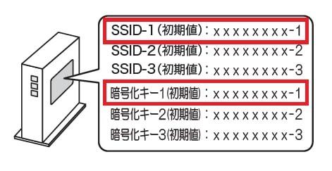 Wi-Fi接続1 SSIDの確認