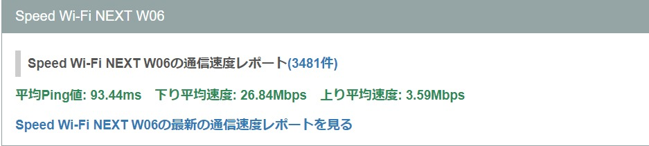 WiMAX・W06の実測値平均