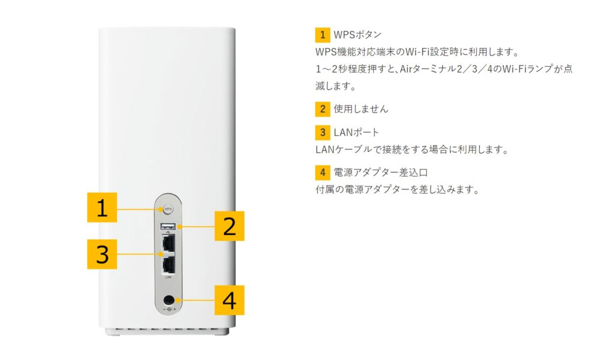 SoftBank Air 背面