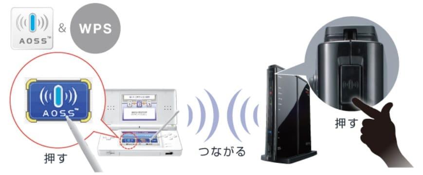 WPS AOSSボタンのある無線LANルーター