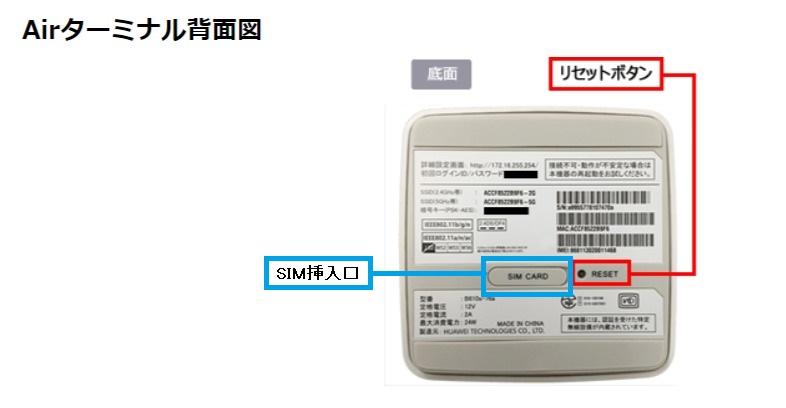 SoftBank Air 底面図