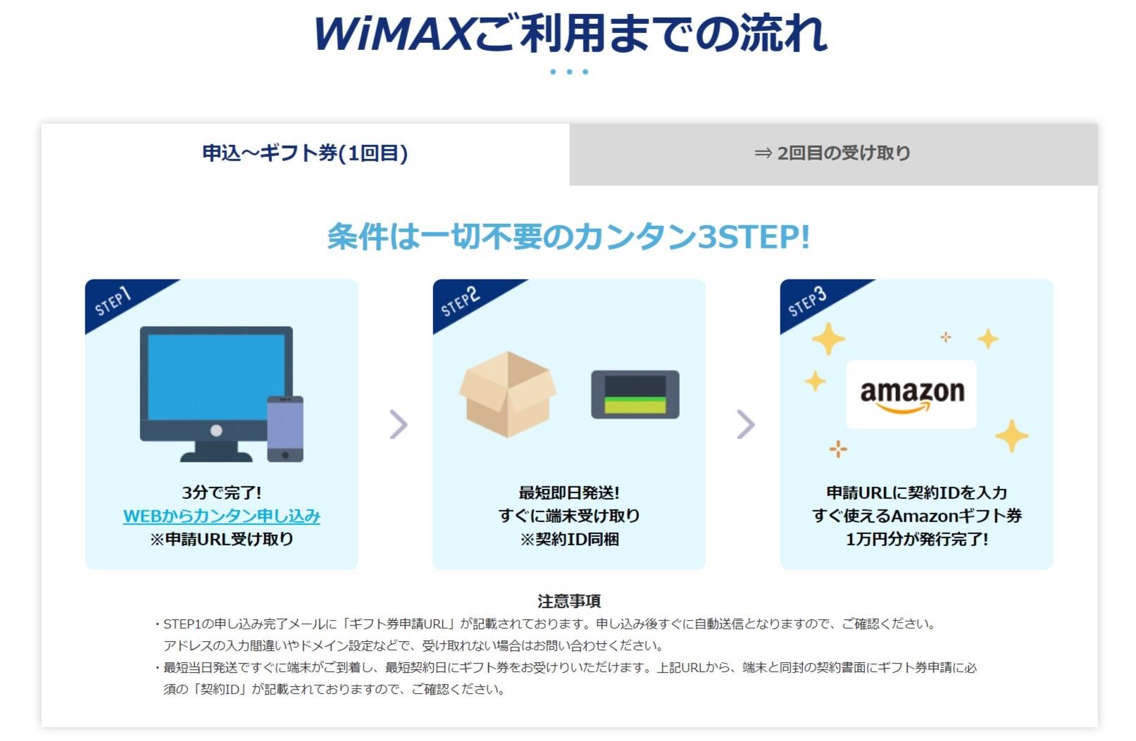 JPWiMAX 申込みの流れ