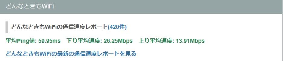 どんなときもWi-Fiの平均速度