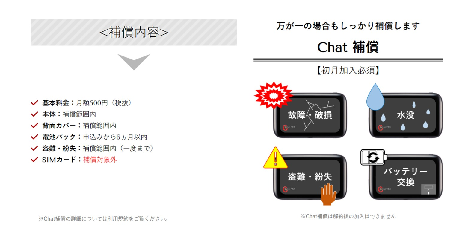 Chat 補償