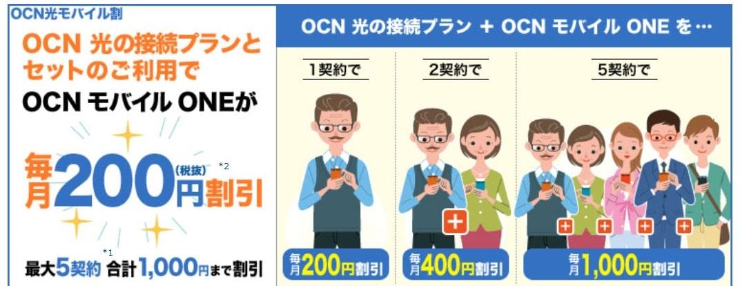OCNモバイル割