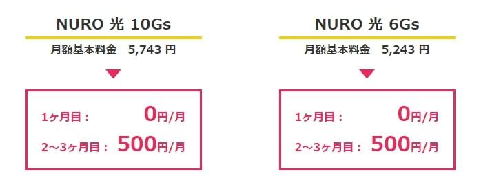 10Gs 6Gsの初月無料キャンペーン