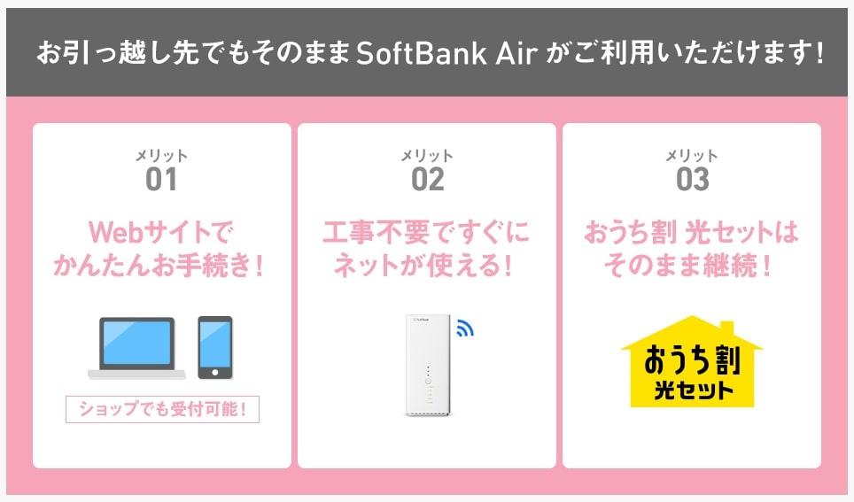 Softbankairの住所変更をするメリット