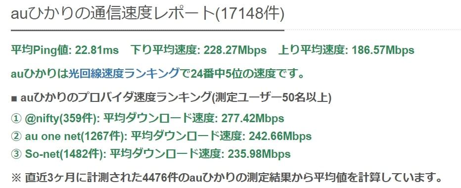 auひかりの平均通信速度