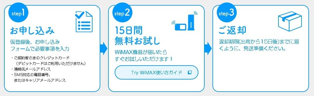 Try WiMAXは15日間無料