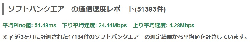 ソフトバンクエアーの通信速度レポート
