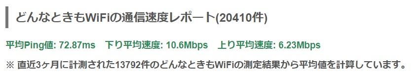 どんなときもWi-Fi_速度