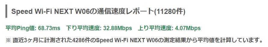WiMAX_速度