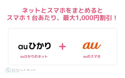 auのネットとスマホをまとめると最大1,000円割引