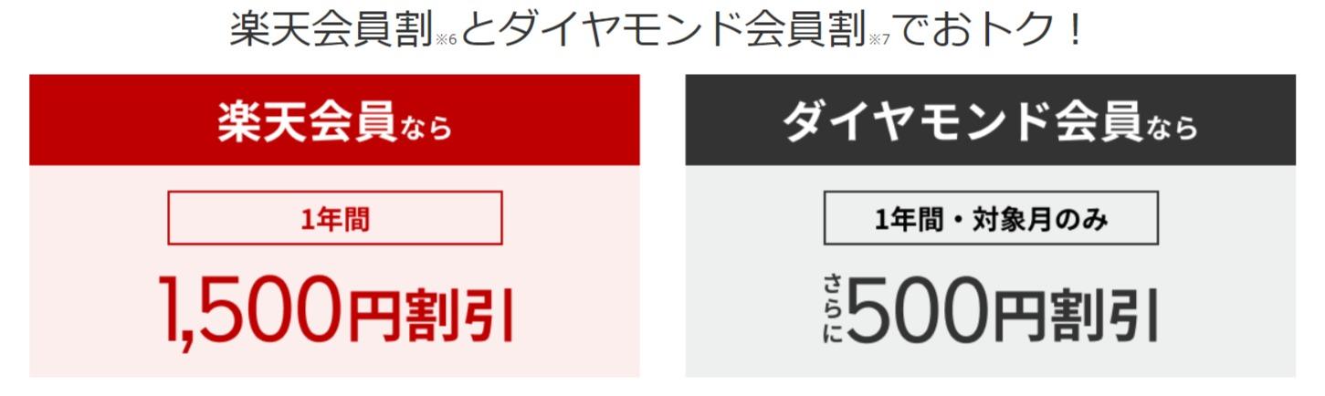 割引 - 楽天モバイル_スーパーホーダイ