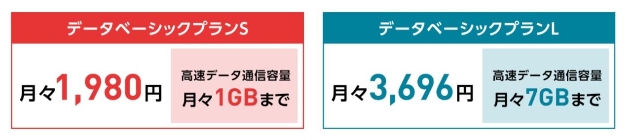 データベーシックプランS/L