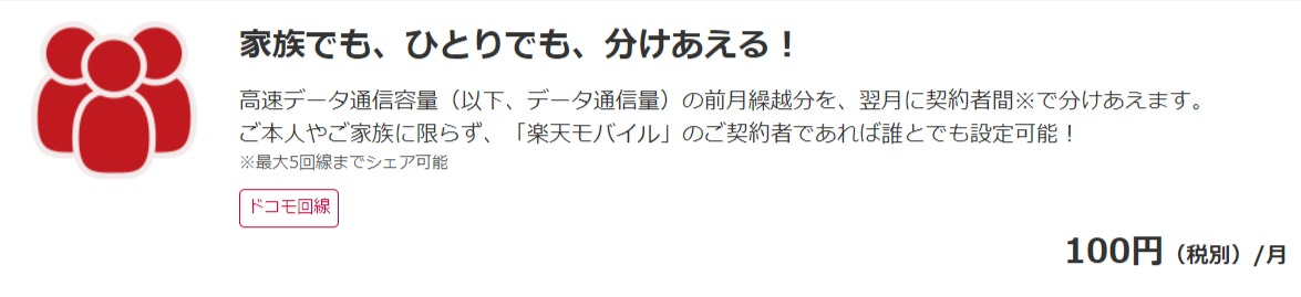 楽天モバイル_ データシェア