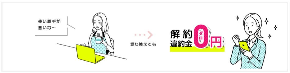 クラウドWi-Fi東京 -解約金なし