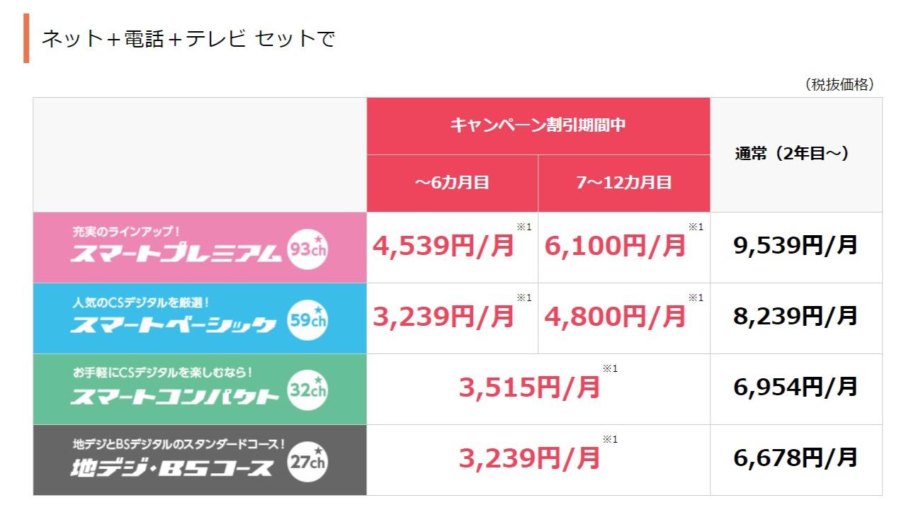 eo光テレビ料金