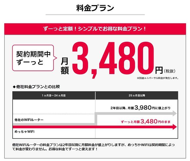 めっちゃWiFi - 月額料金