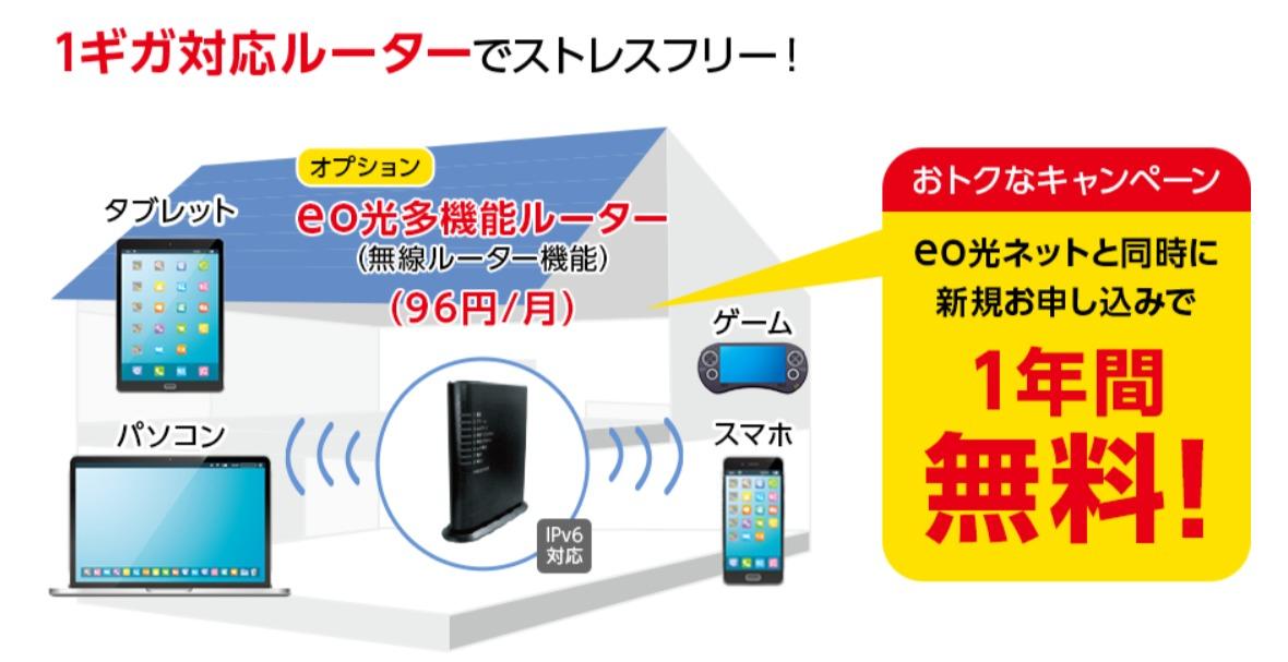 eo光 ルーター無料