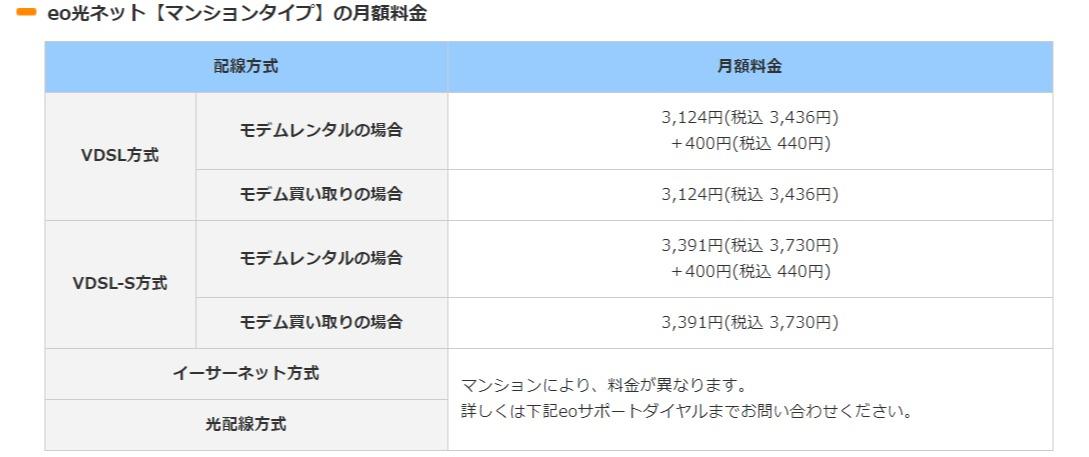 eo-マンション 料金