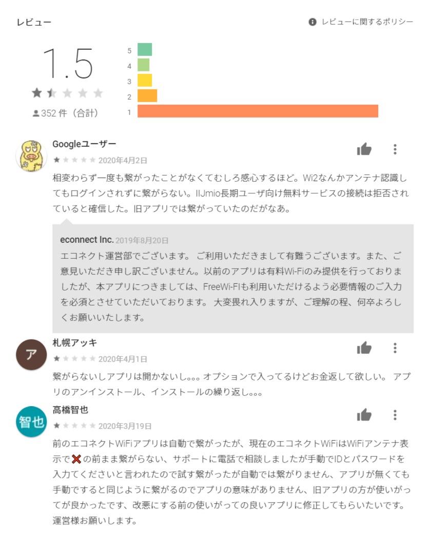 エコネクトWi-Fi - Google Play のアプリ - レビュー