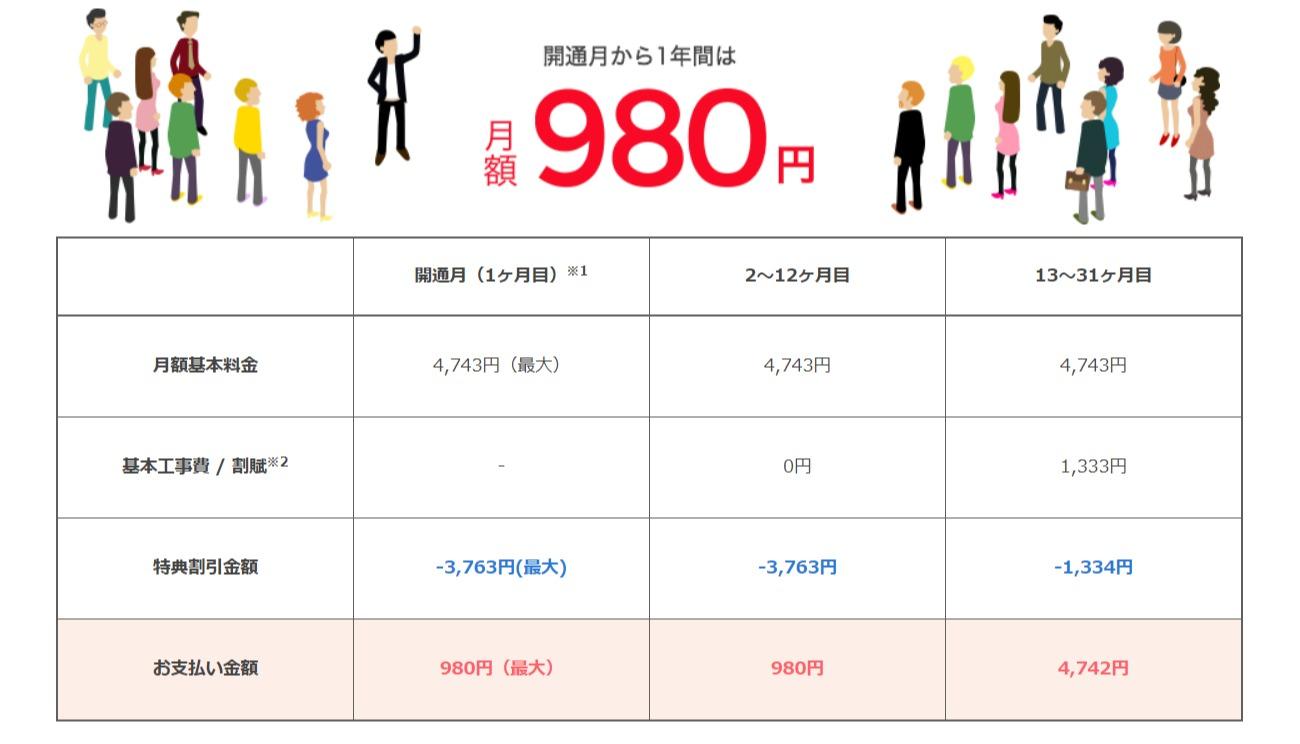 980円キャンペーン