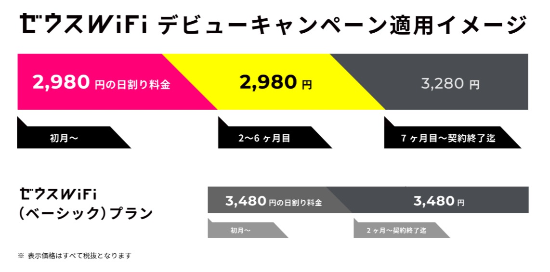 ZEUS WiFi -デビューキャンペーン