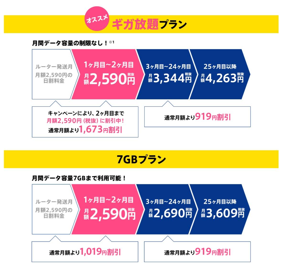 GMOとくとくBB料金 - 割引キャンペーン実施中 - gmobb.jp